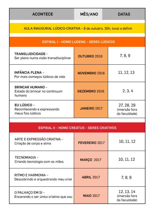 Cronograma turma IV